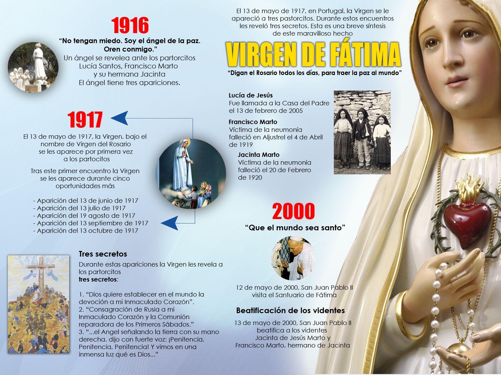 pinterest Virgen de Fátima